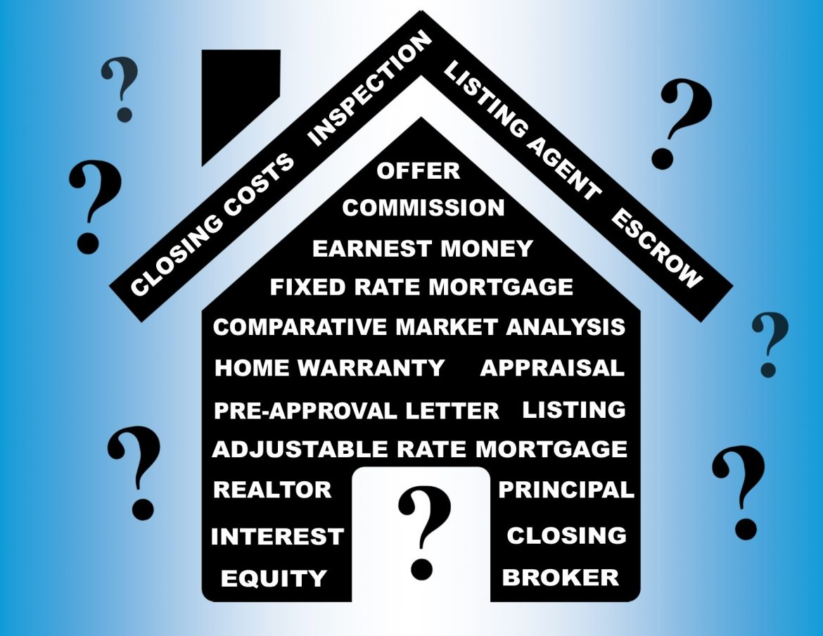 Important Real Estate Terms To Know